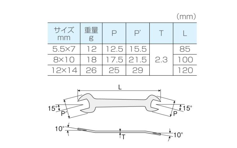 【おすすめのスパナメーカー10選 ランキング】ラチェットタイプや薄型タイプもあり